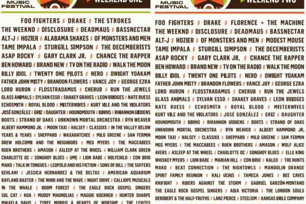 Austin City Limits 2015 Lineup Poster Both Weekends